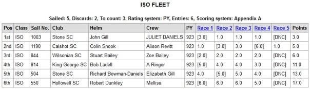 Iso fleet