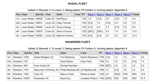 rad wand fleet